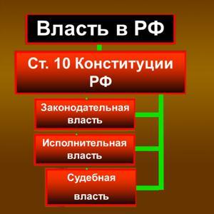 Органы власти Звенигово